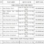 Bảng báo giá 1m2 sơn nước Dulux, Jotun, Kova, vatex, Maxilite, Nippon Theo m2